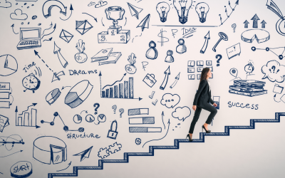 The Whys of Career Development: A Guide for Gen Z's